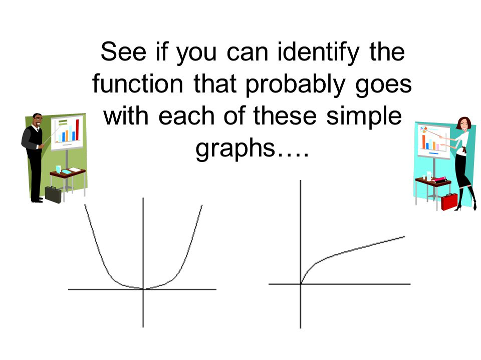 See if you can identify the function that probably goes with each of these simple graphs….