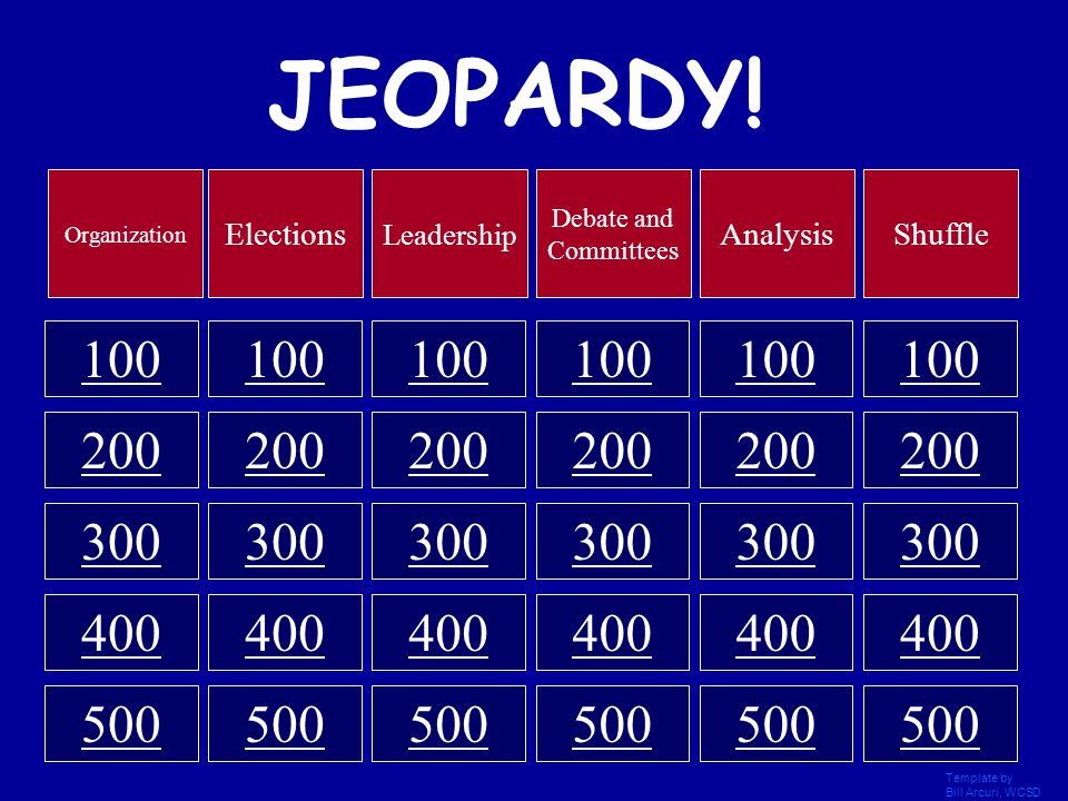 Template by Bill Arcuri, WCSD Click Once to Begin JEOPARDY! Congress