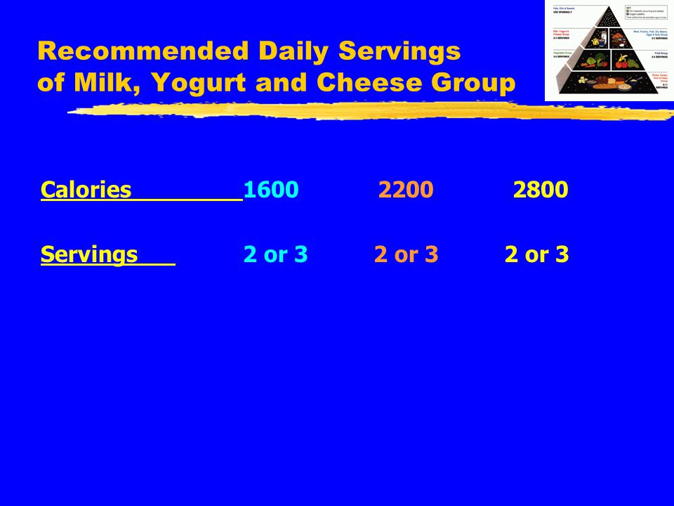 Recommended Daily Servings of Milk, Yogurt and Cheese Group Calories160022002800 Servings2 or 3 2 or 3 2 or 3