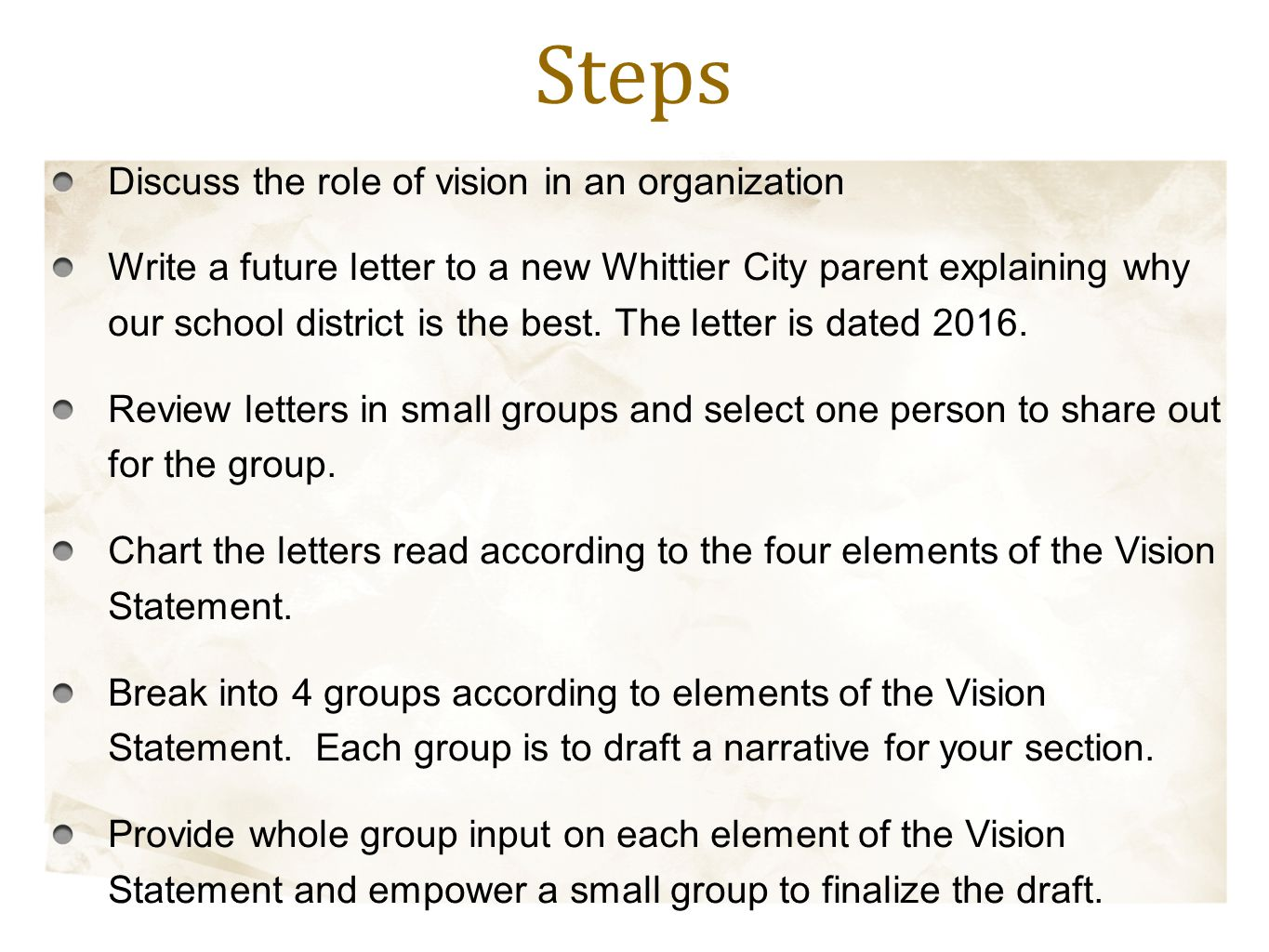 Discuss the role of vision in an organization Write a future letter to a new Whittier City parent explaining why our school district is the best. The