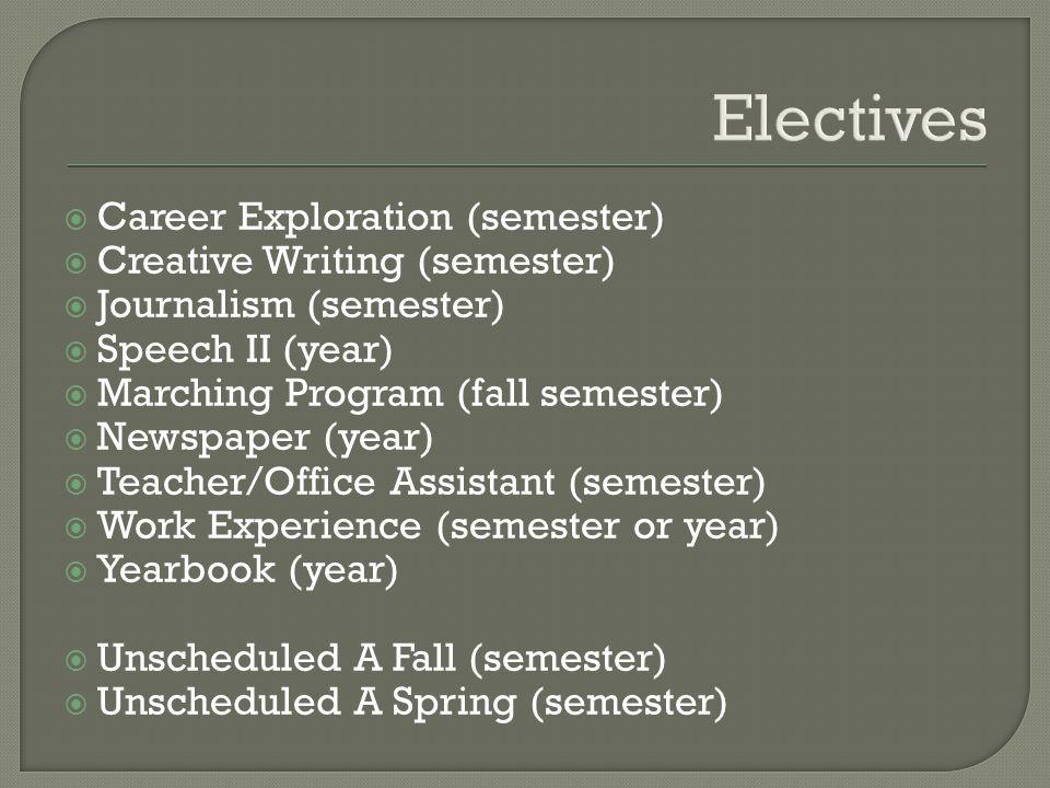 Electives  Career Exploration (semester)  Creative Writing (semester)  Journalism (semester)  Speech II (year)  Marching Program (fall semester)  Newspaper (year)  Teacher/Office Assistant (semester)  Work Experience (semester or year)  Yearbook (year)  Unscheduled A Fall (semester)  Unscheduled A Spring (semester)