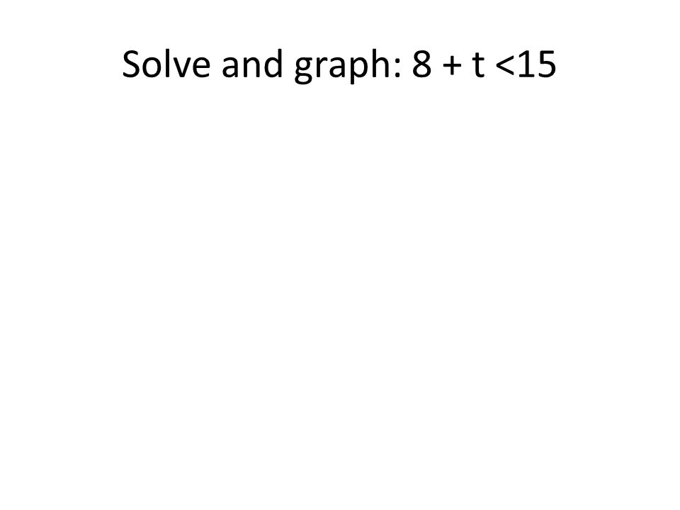 Solve and graph: 8 + t <15