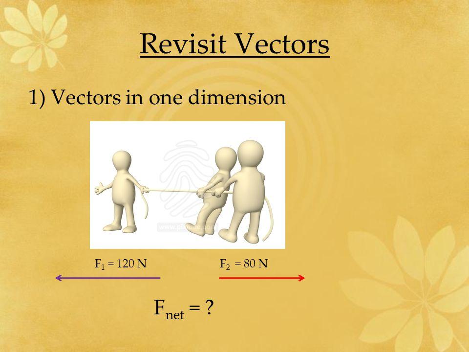Example The table below represents a set of force vectors.