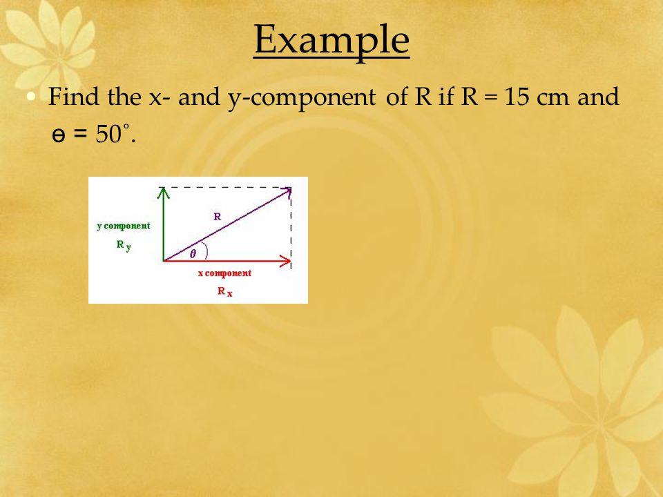 Find the resultant vector. A B C 3 N 4N 5N 55° 50° 40°