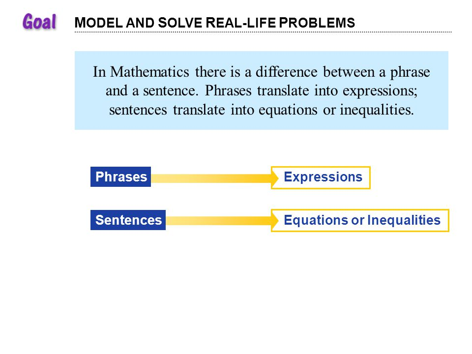 M ODEL AND S OLVE R EAL-LIFE P ROBLEMS In Mathematics there is a difference between a phrase and a sentence.