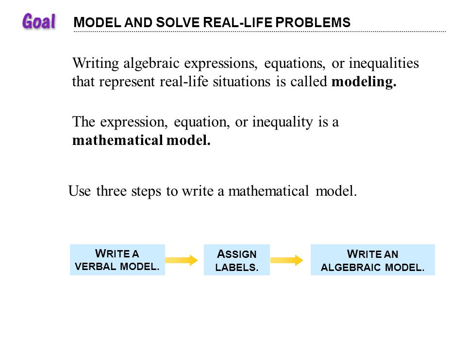 M ODEL AND S OLVE R EAL-LIFE P ROBLEMS Use three steps to write a mathematical model.