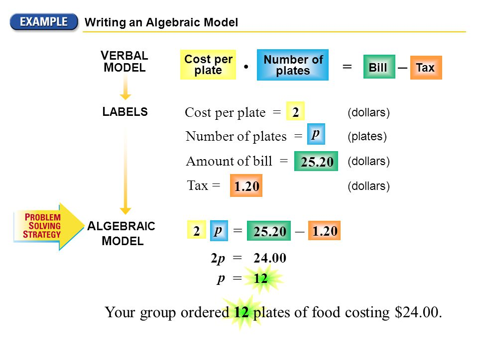 L ABELS V ERBAL M ODEL Writing an Algebraic Model Cost per plate Number of plates = Bill Tax – Cost per plate =2 Number of plates = p Amount of bill =