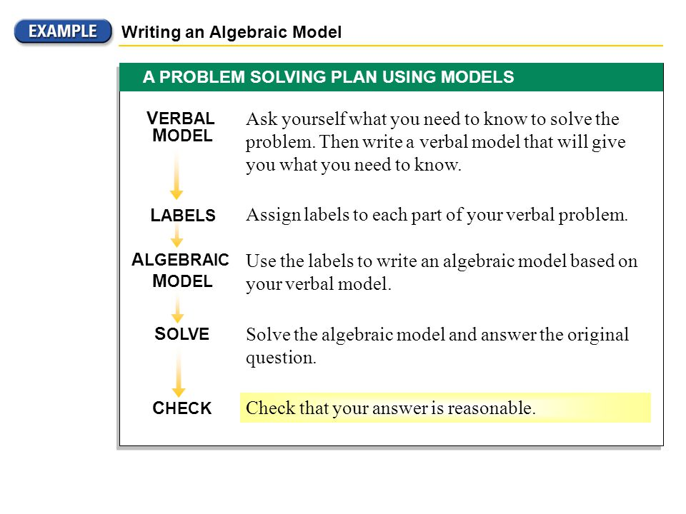 A PROBLEM SOLVING PLAN USING MODELS Writing an Algebraic Model Ask yourself what you need to know to solve the problem.