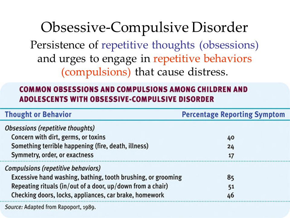 Obsessive-Compulsive Disorder Persistence of repetitive thoughts (obsessions) and urges to engage in repetitive behaviors (compulsions) that cause dis