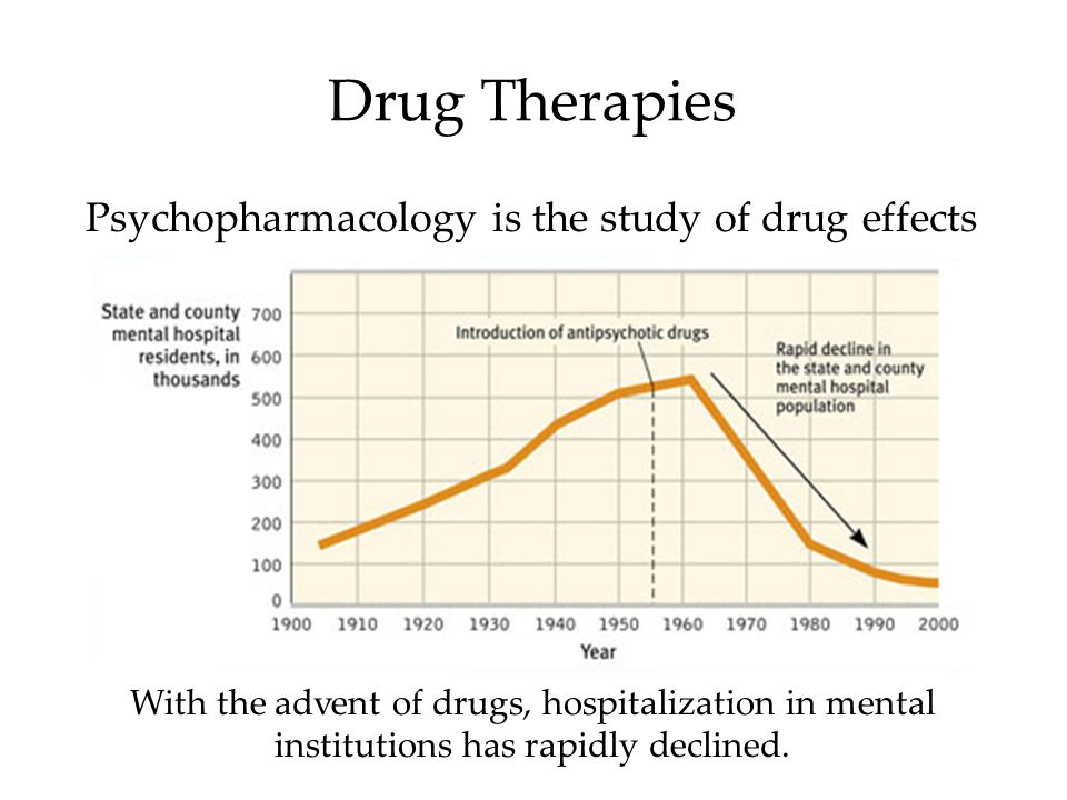 Drug Therapies Psychopharmacology is the study of drug effects on mind and behavior. With the advent of drugs, hospitalization in mental institutions