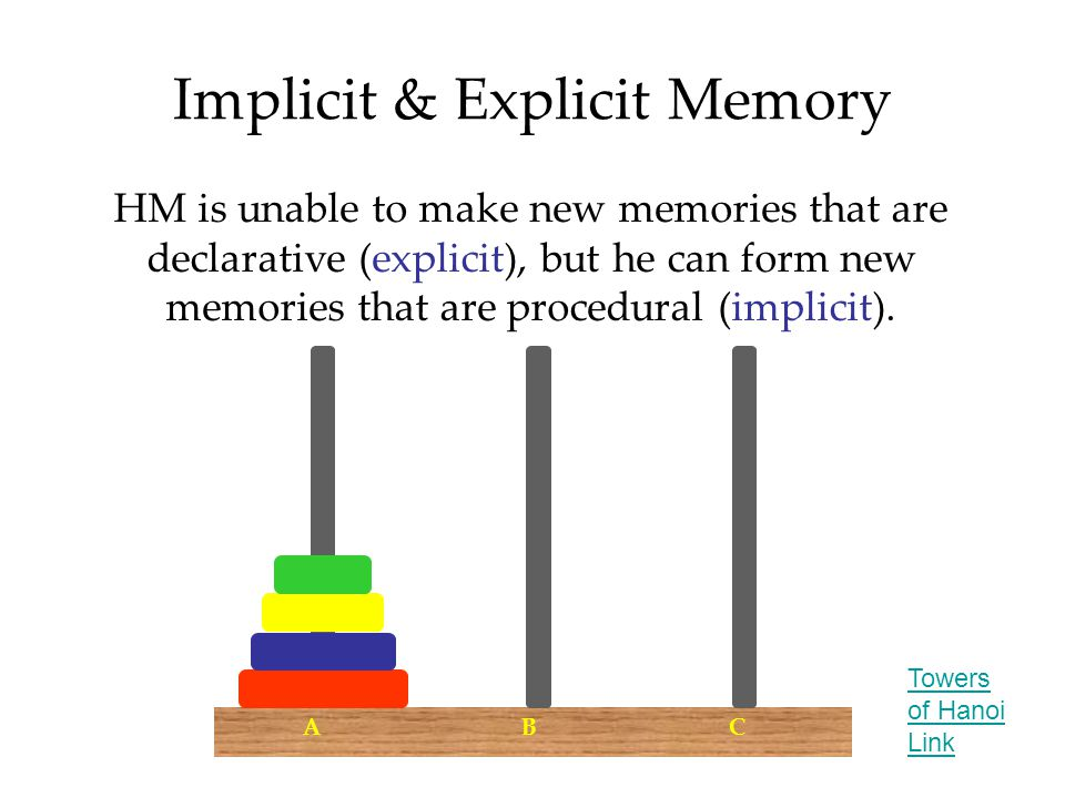 Implicit & Explicit Memory HM is unable to make new memories that are declarative (explicit), but he can form new memories that are procedural (implic