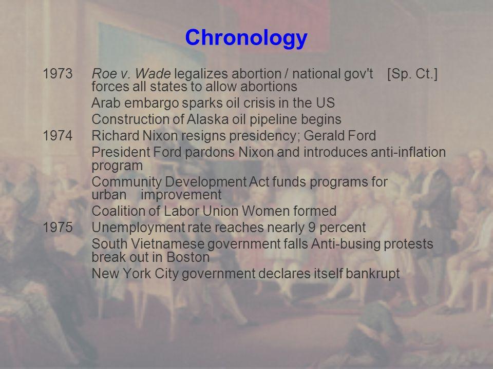 Chronology 1973Roe v.Wade legalizes abortion / national gov t [Sp.