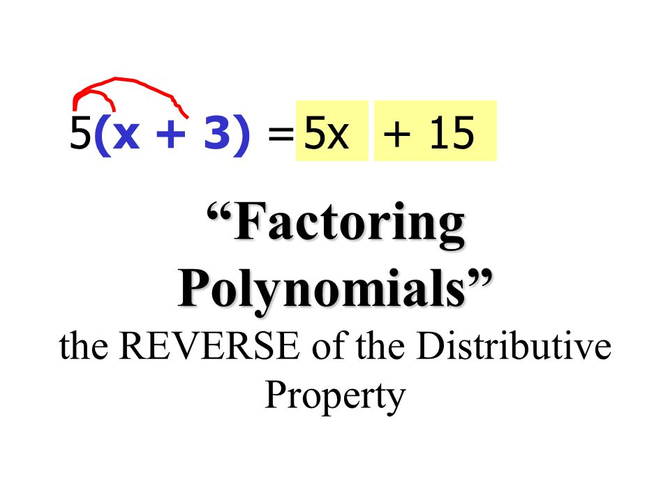 5(x + 3) =5x+ 15 Factoring Polynomials the REVERSE of the Distributive Property