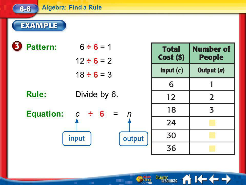 Lesson 6 Ex3 6-6 Algebra: Find a Rule Pattern: 6 ÷ 6 = 1 12 ÷ 6 = 2 18 ÷ 6 = 3 Rule:Divide by 6.