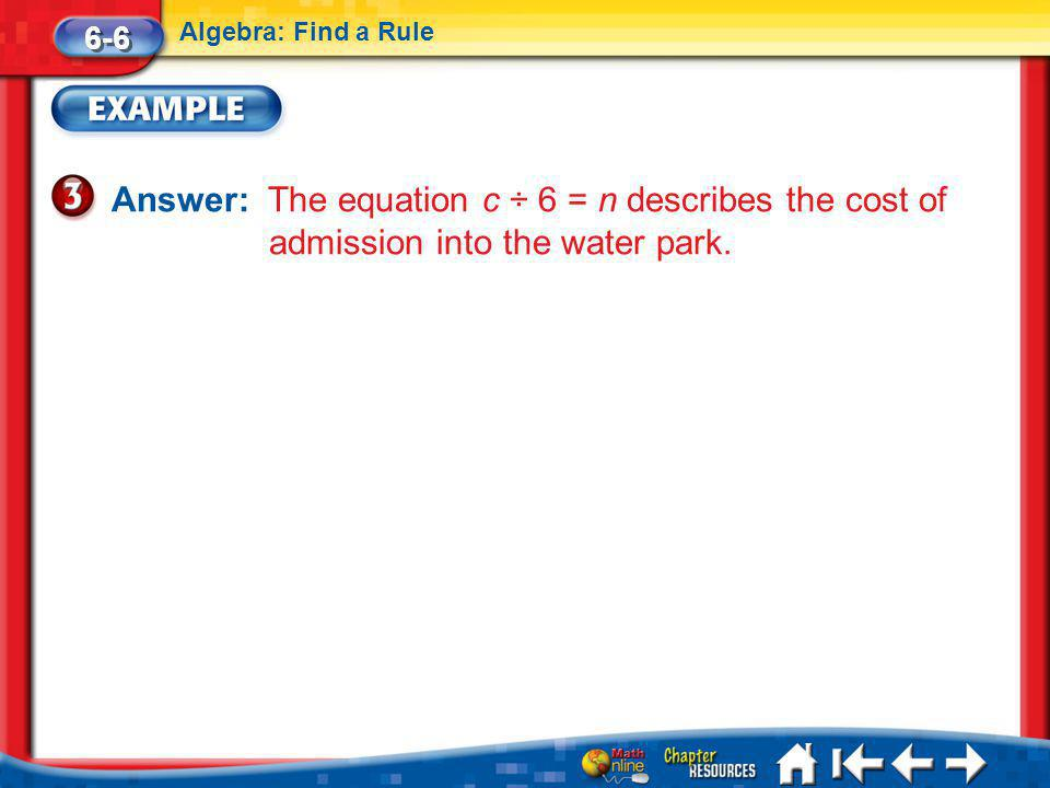 Lesson 6 Ex3 6-6 Algebra: Find a Rule Answer: The equation c ÷ 6 = n describes the cost of admission into the water park.