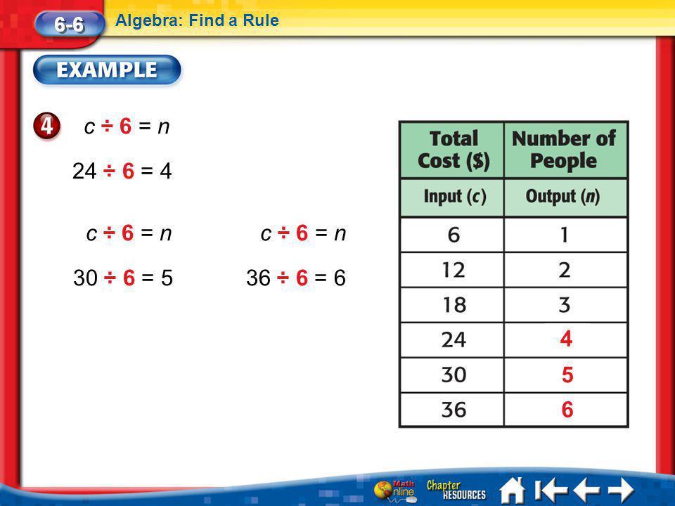 Lesson 6 Ex4 6-6 Algebra: Find a Rule c ÷ 6 = n 24 ÷ 6 = 4 30 ÷ 6 = 536 ÷ 6 = 6 4 5 6