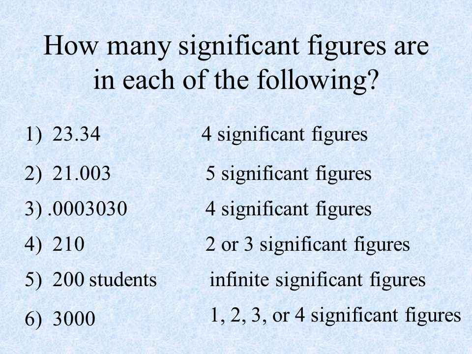 How many significant figures are in each of the following.