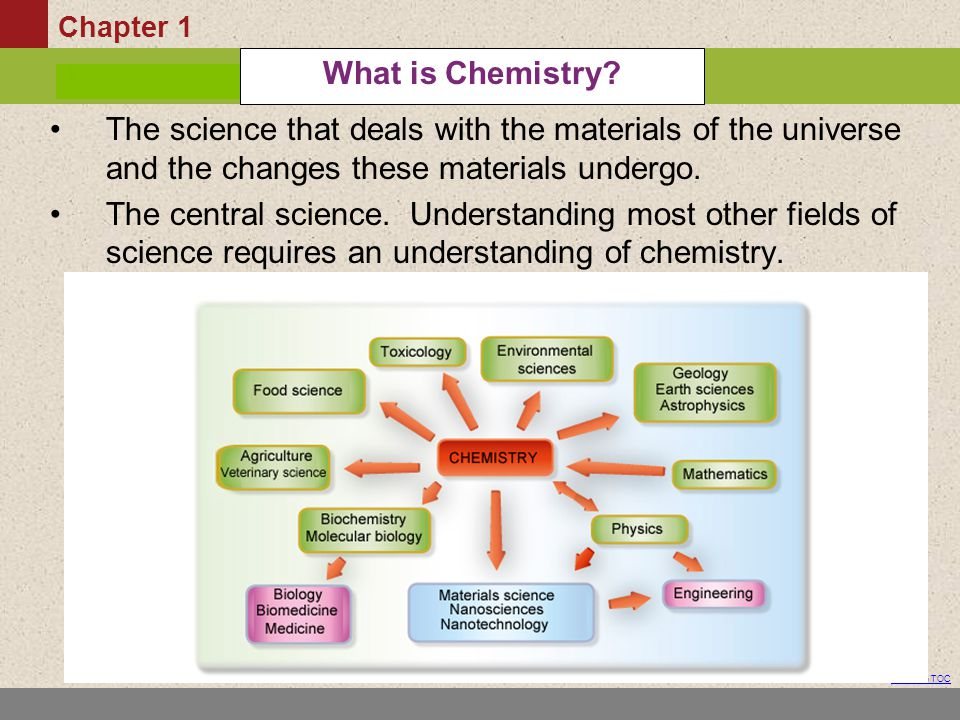 Chapter 1 Table of Contents Return to TOC The science that deals with the materials of the universe and the changes these materials undergo.