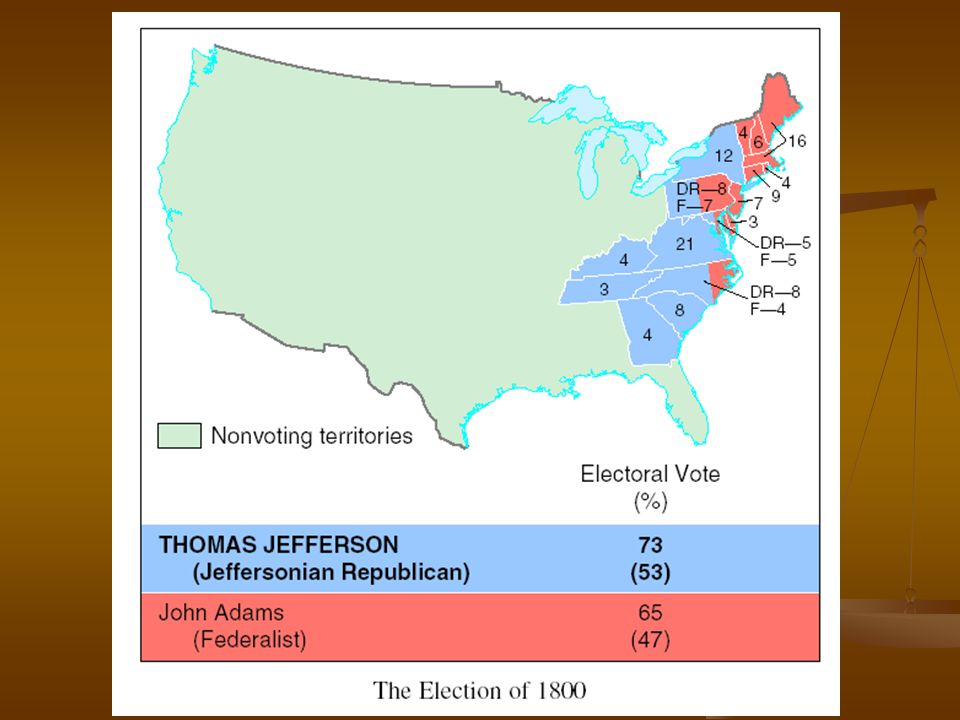 The Revolution of 1800 Adams bid for re-election was weakened by: Adams bid for re-election was weakened by: Hamilton's dispute with Adams; and Hamilton's dispute with Adams; and the Federalists becoming identified with oppressive warmongering.