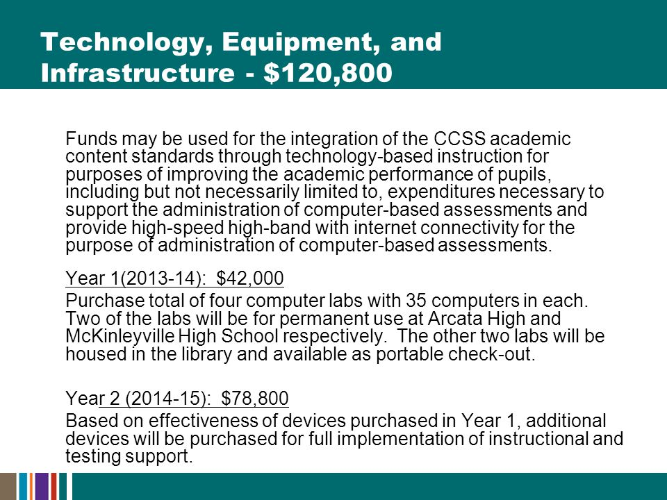 Technology, Equipment, and Infrastructure - $120,800 Funds may be used for the integration of the CCSS academic content standards through technology-based instruction for purposes of improving the academic performance of pupils, including but not necessarily limited to, expenditures necessary to support the administration of computer-based assessments and provide high-speed high-band with internet connectivity for the purpose of administration of computer-based assessments.