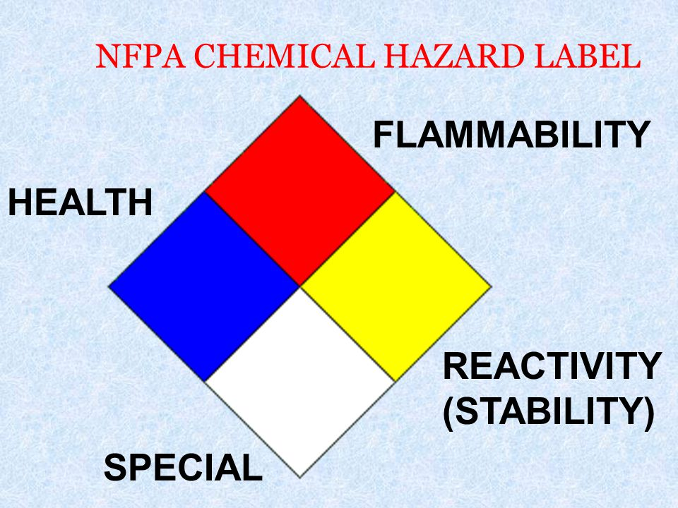 NFPA CHEMICAL HAZARD LABEL 2 3 4 0 Least Serious 4 Most Serious 40 Flammable vapor which burns readily Substance is stable