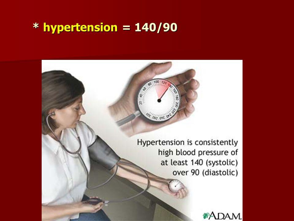 * hypertension = 140/90