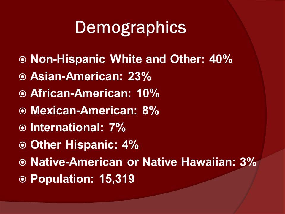 Demographics  Non-Hispanic White and Other: 40%  Asian-American: 23%  African-American: 10%  Mexican-American: 8%  International: 7%  Other Hispanic: 4%  Native-American or Native Hawaiian: 3%  Population: 15,319