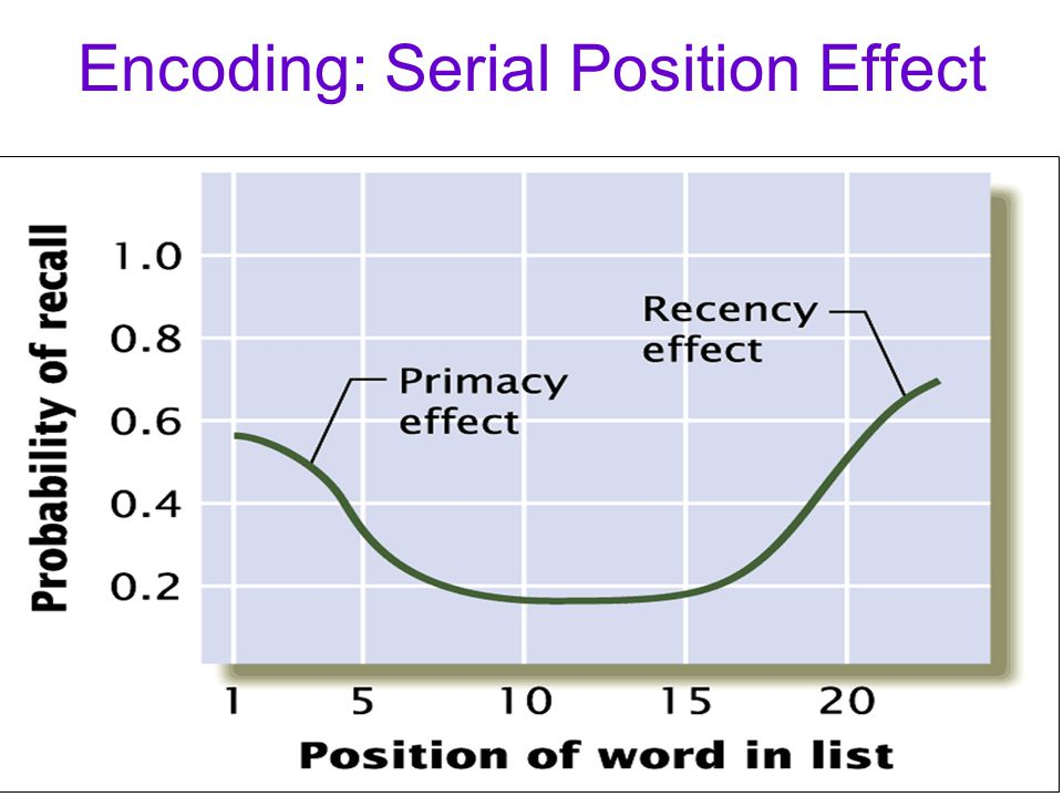 15 Memory Effects 1.Spacing Effect: We retain information better when we rehearse over time. 2.Serial Position Effect: When your recall is better for