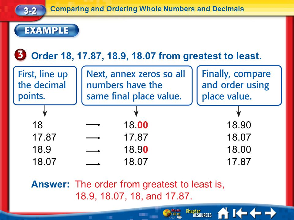 Lesson 2 Ex3 Order 18, 17.87, 18.9, 18.07 from greatest to least. Answer: The order from greatest to least is, 18.9, 18.07, 18, and 17.87. 3-2 Compari