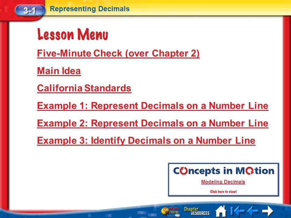 3-1 Representing Decimals Lesson 1 MI/Vocab I will represent decimals on a number line.