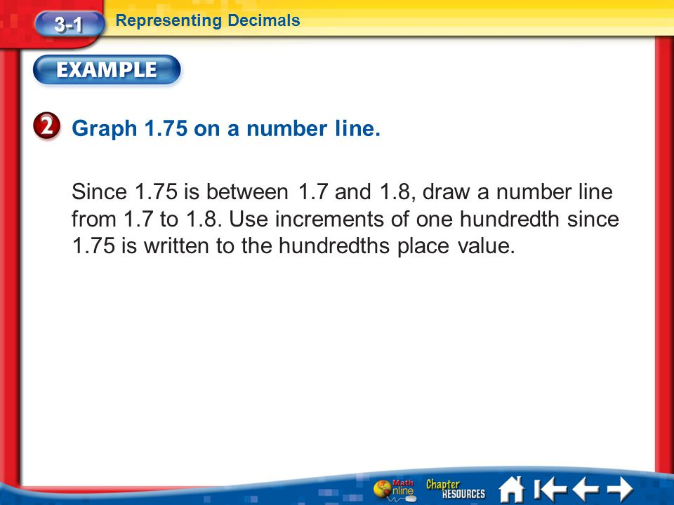 Lesson 2 Ex1 3-2 Comparing and Ordering Whole Numbers and Decimals Another Way: Use a number line.
