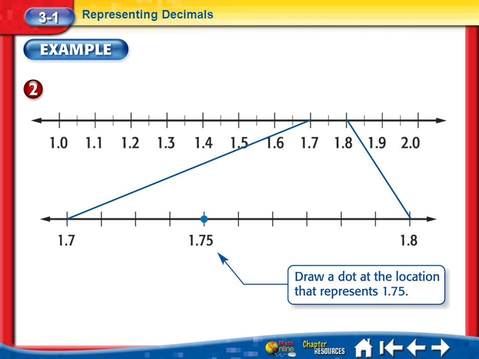 3 3 Adding and Subtracting Decimals 5Min 1-5 (over Chapter 2) A.reduced by 80 B.80 C.–80 D.lost 80 Write an integer to represent the data.