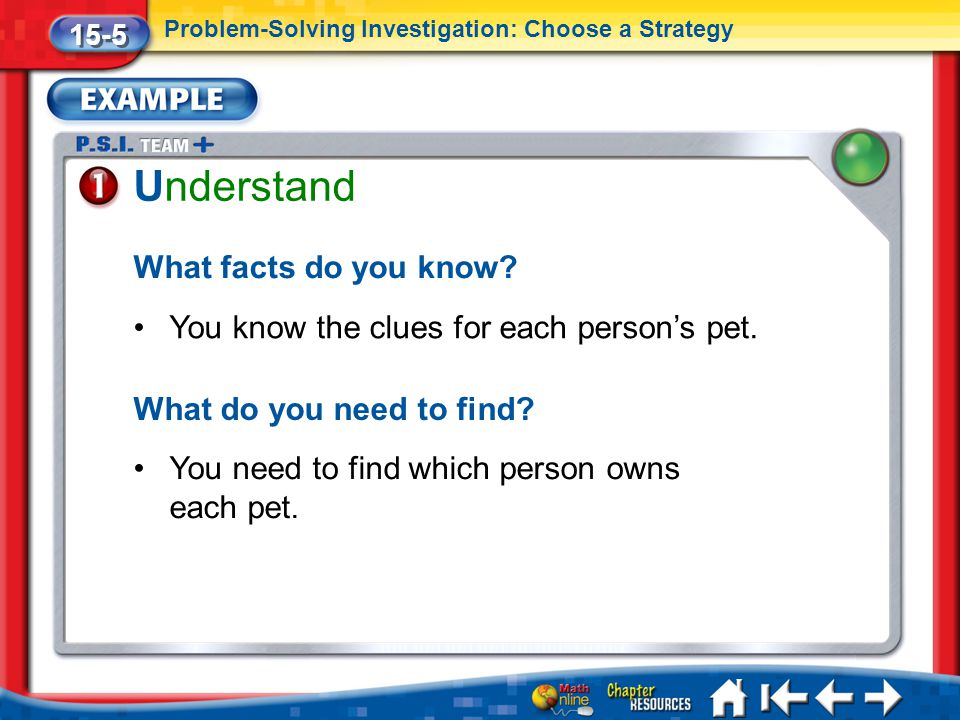 Lesson 5 Ex1 Understand 15-5 Problem-Solving Investigation: Choose a Strategy What facts do you know.