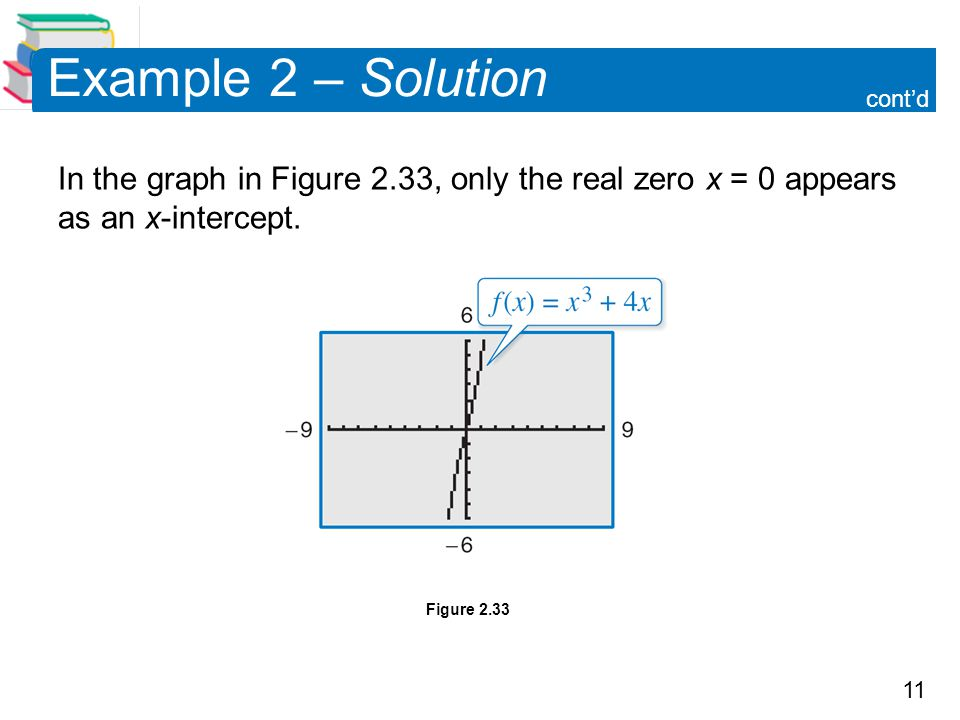 11 Example 2 – Solution In the graph in Figure 2.33, only the real zero x = 0 appears as an x-intercept. Figure 2.33 cont'd
