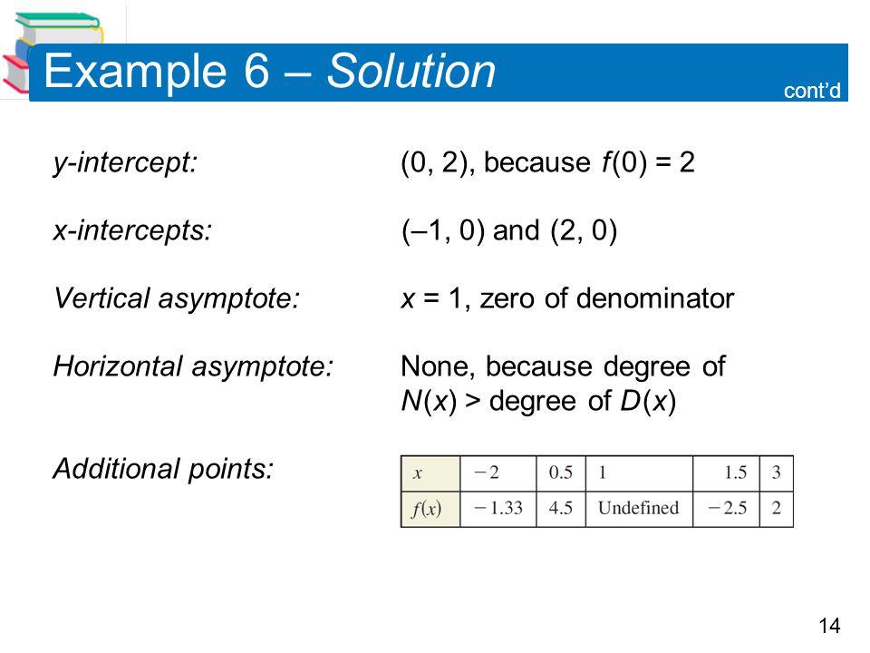 14 Example 6 – Solution y-intercept:(0, 2), because f (0) = 2 x-intercepts: (–1, 0) and (2, 0) Vertical asymptote:x = 1, zero of denominator Horizonta