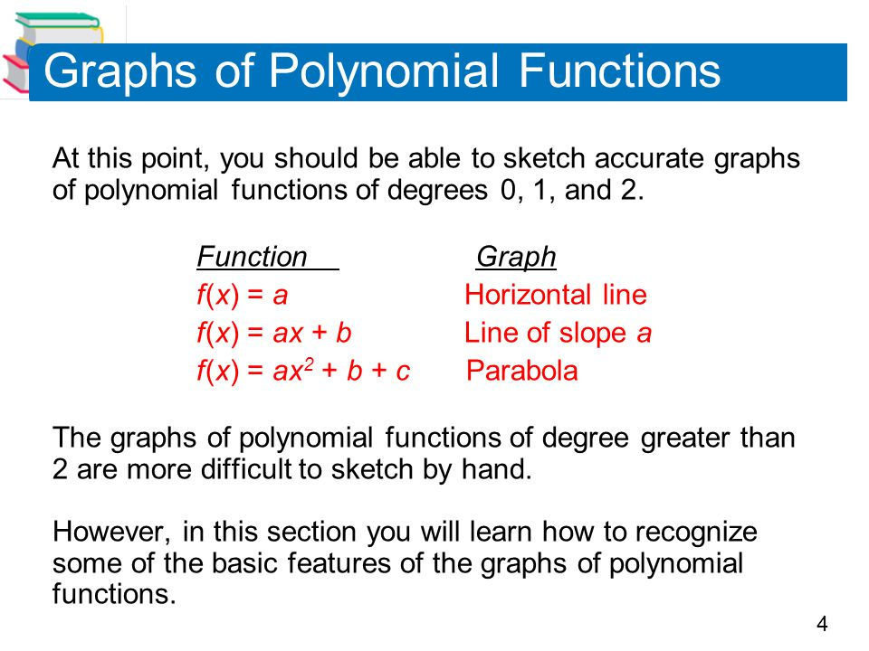 4 At this point, you should be able to sketch accurate graphs of polynomial functions of degrees 0, 1, and 2. Function Graph f (x) = a Horizontal line