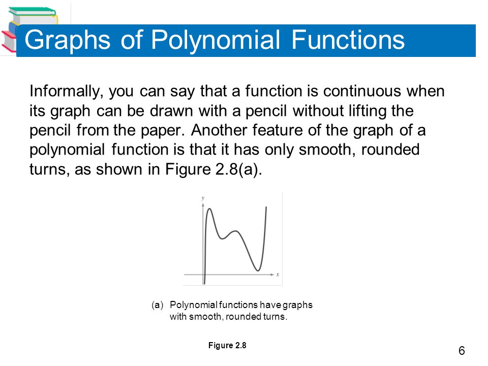 6 Graphs of Polynomial Functions Informally, you can say that a function is continuous when its graph can be drawn with a pencil without lifting the p