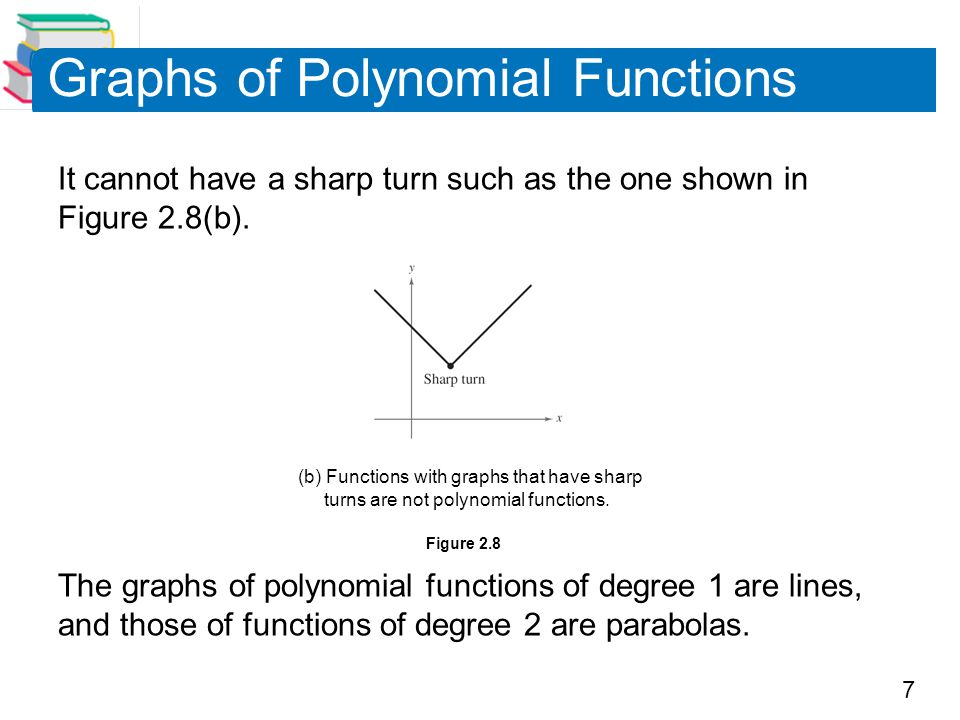7 Graphs of Polynomial Functions It cannot have a sharp turn such as the one shown in Figure 2.8(b). The graphs of polynomial functions of degree 1 ar