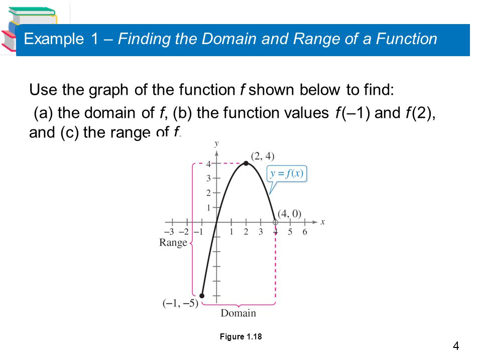 4 Example 1 – Finding the Domain and Range of a Function Use the graph of the function f shown below to find: (a) the domain of f, (b) the function va
