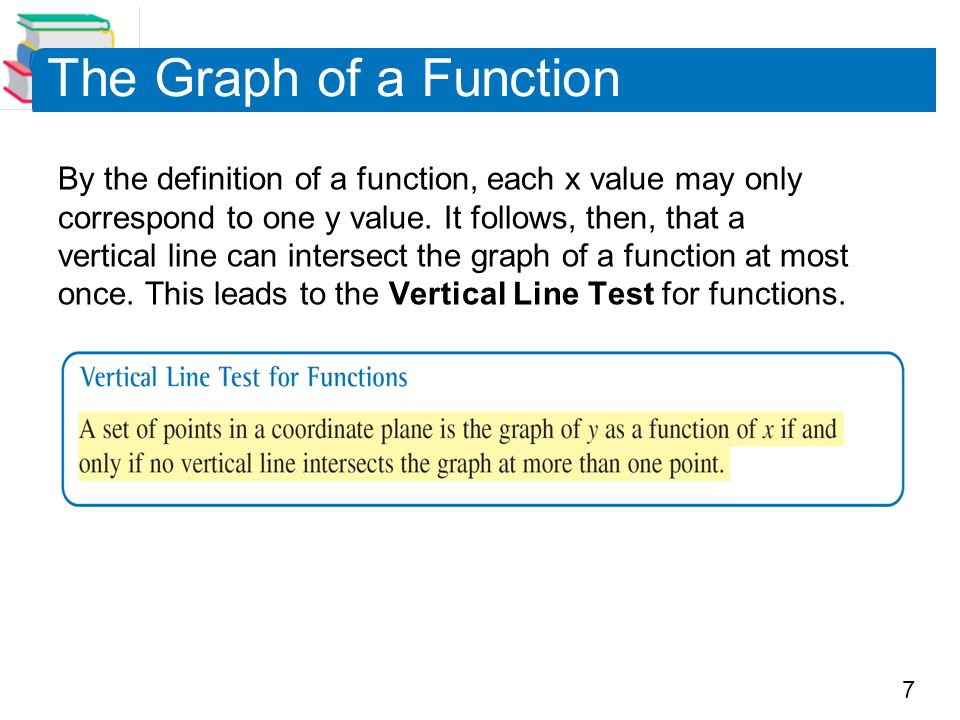 8 Example 3 – Vertical Line Test for Functions Use the Vertical Line Test to decide whether the graphs in Figure 1.19 represent y as a function of x.