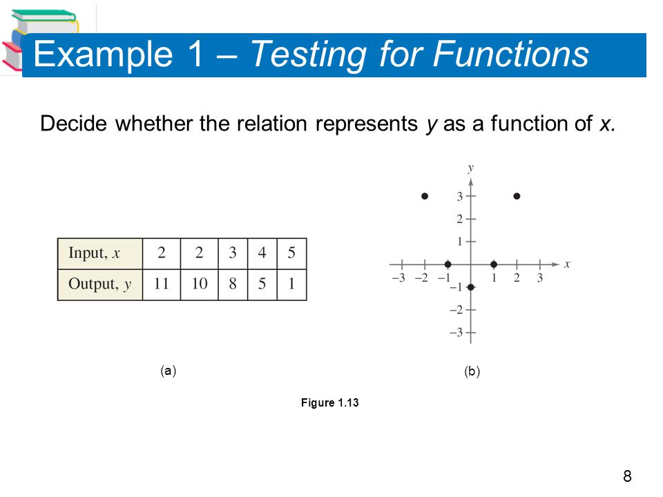 8 Example 1 – Testing for Functions Decide whether the relation represents y as a function of x. Figure 1.13 (a) (b)