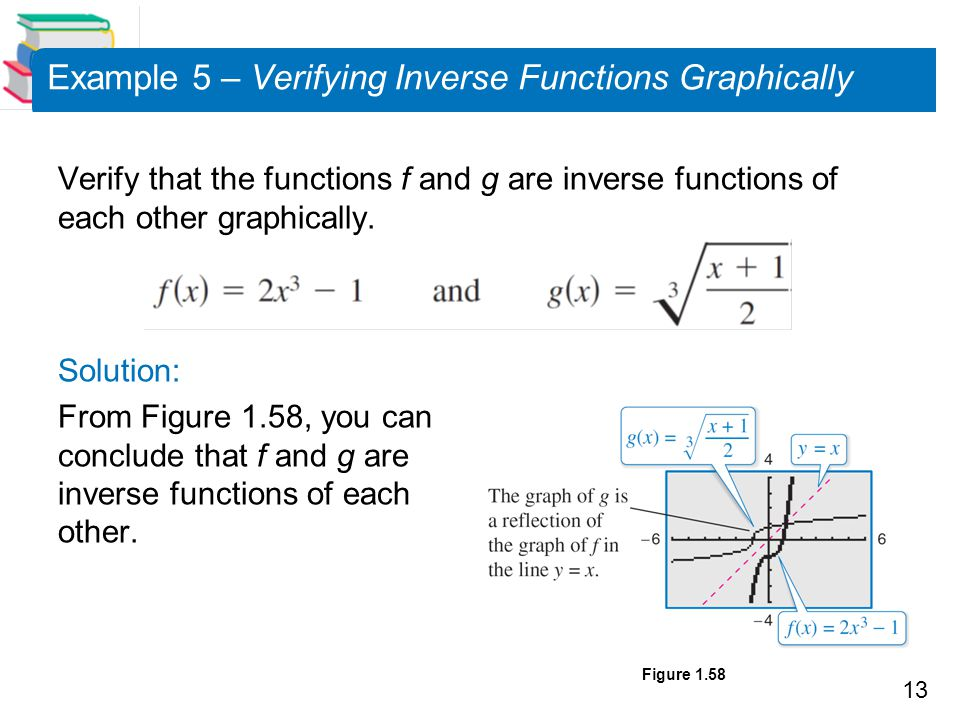 13 Example 5 – Verifying Inverse Functions Graphically Verify that the functions f and g are inverse functions of each other graphically. Solution: Fr