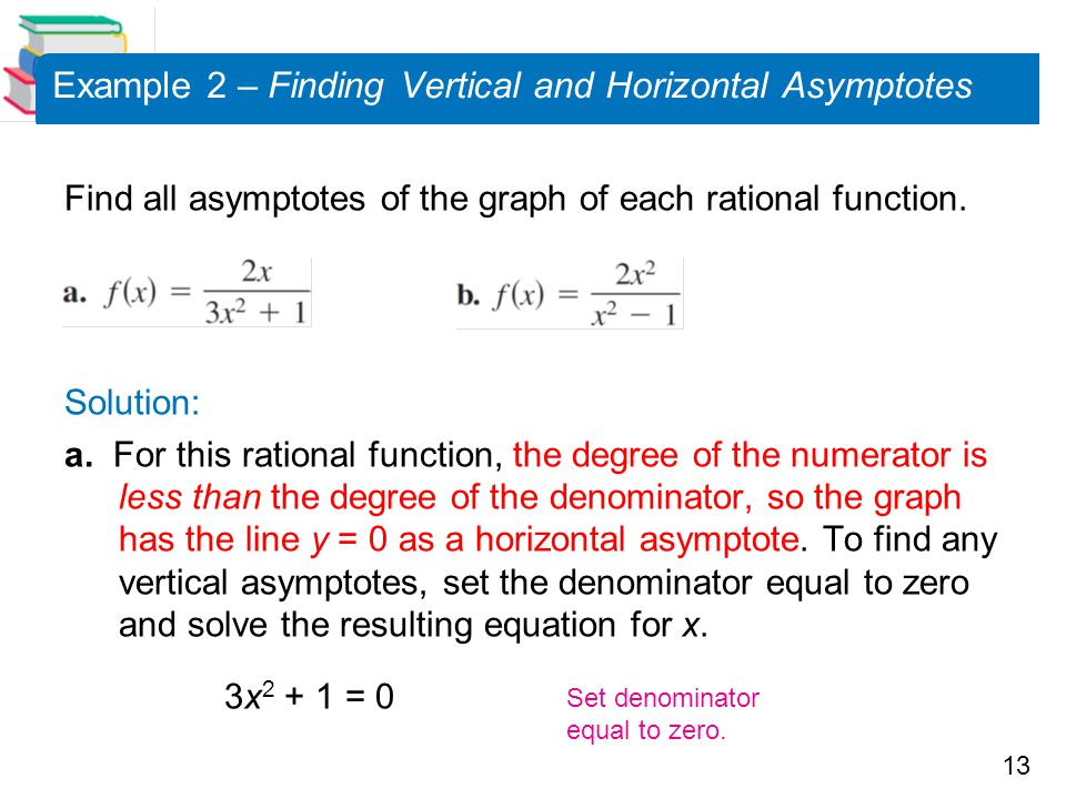 13 Example 2 – Finding Vertical and Horizontal Asymptotes Find all asymptotes of the graph of each rational function. Solution: a. For this rational f