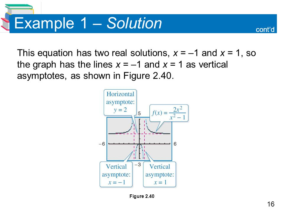 16 Example 1 – Solution This equation has two real solutions, x = –1 and x = 1, so the graph has the lines x = –1 and x = 1 as vertical asymptotes, as