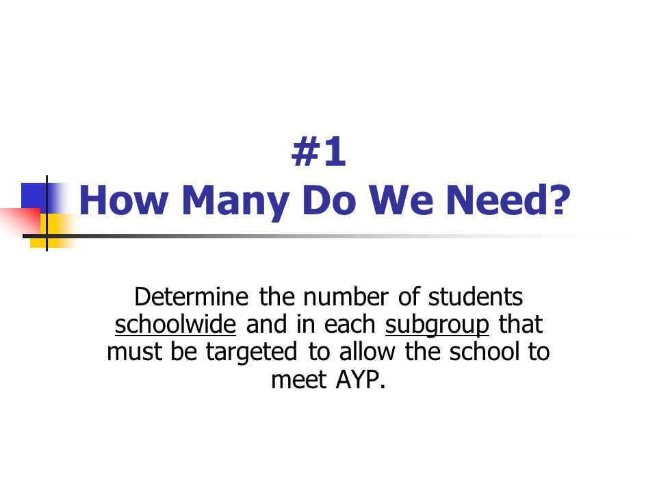 Analysis of 2005 AYP Accountability Progress Report Individual School Reports