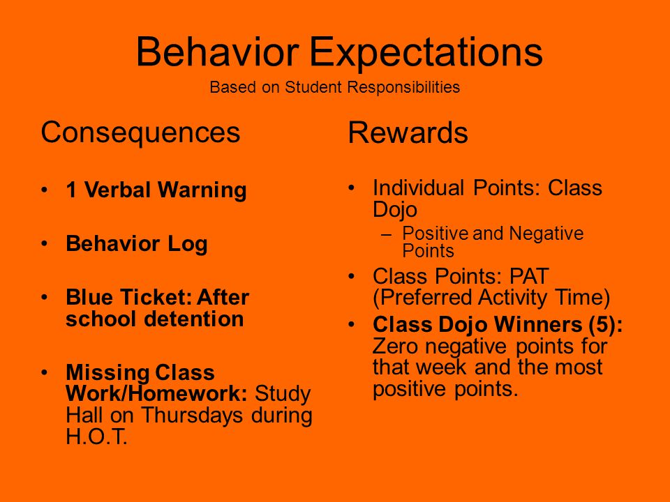 Behavior Expectations Based on Student Responsibilities Consequences 1 Verbal Warning Behavior Log Blue Ticket: After school detention Missing Class W