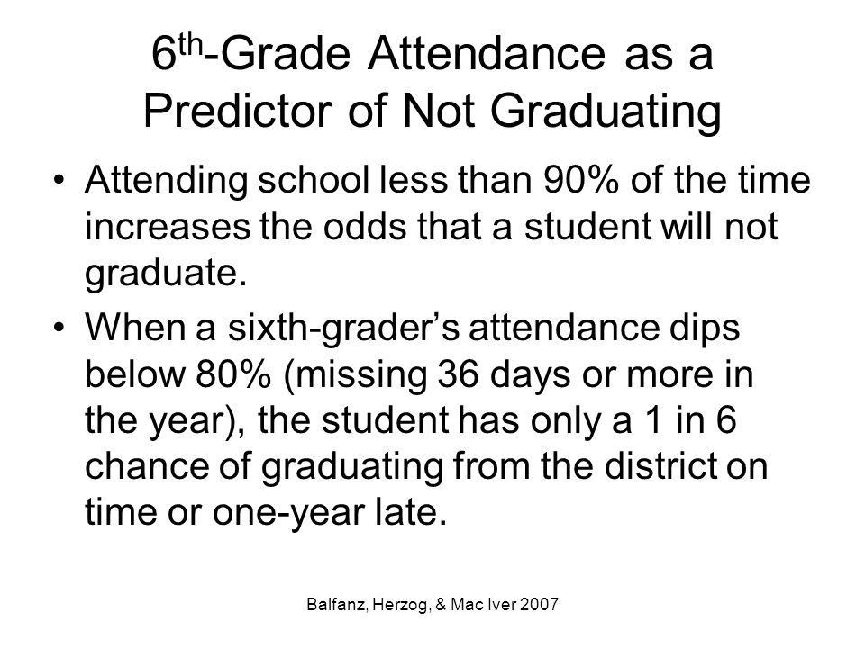 Balfanz, Herzog, & Mac Iver 2007 6 th -Grade Attendance as a Predictor of Not Graduating Attending school less than 90% of the time increases the odds