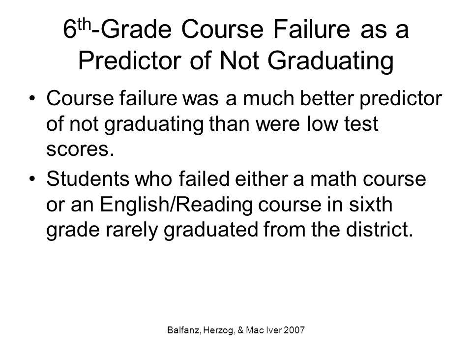 Balfanz, Herzog, & Mac Iver 2007 6 th -Grade Course Failure as a Predictor of Not Graduating Course failure was a much better predictor of not graduat