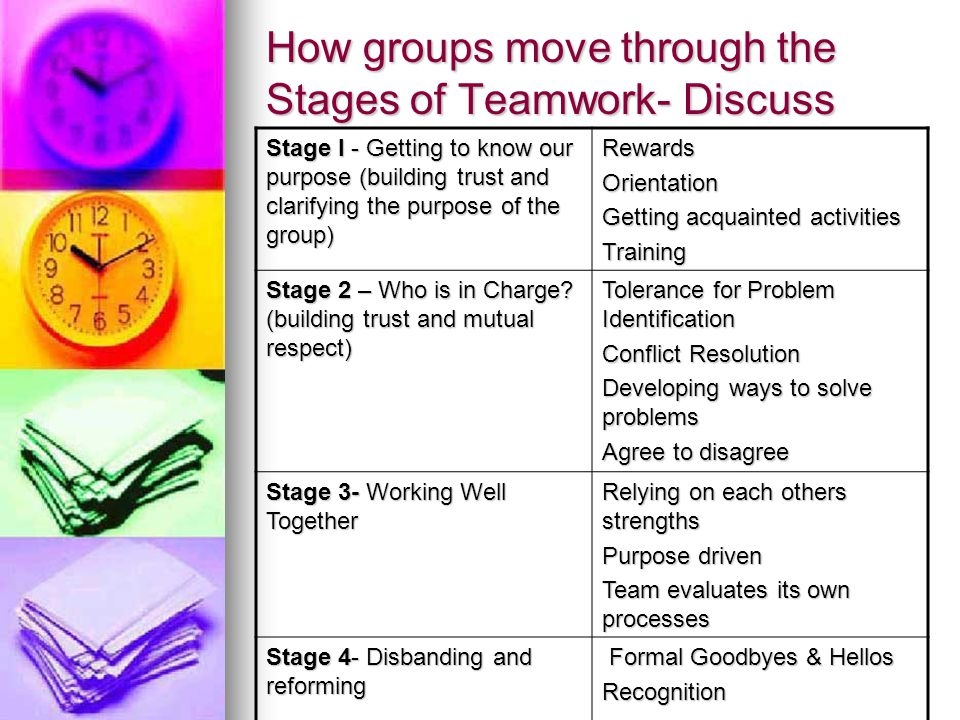 How groups move through the Stages of Teamwork- Discuss Stage I - Getting to know our purpose (building trust and clarifying the purpose of the group) RewardsOrientation Getting acquainted activities Training Stage 2 – Who is in Charge.