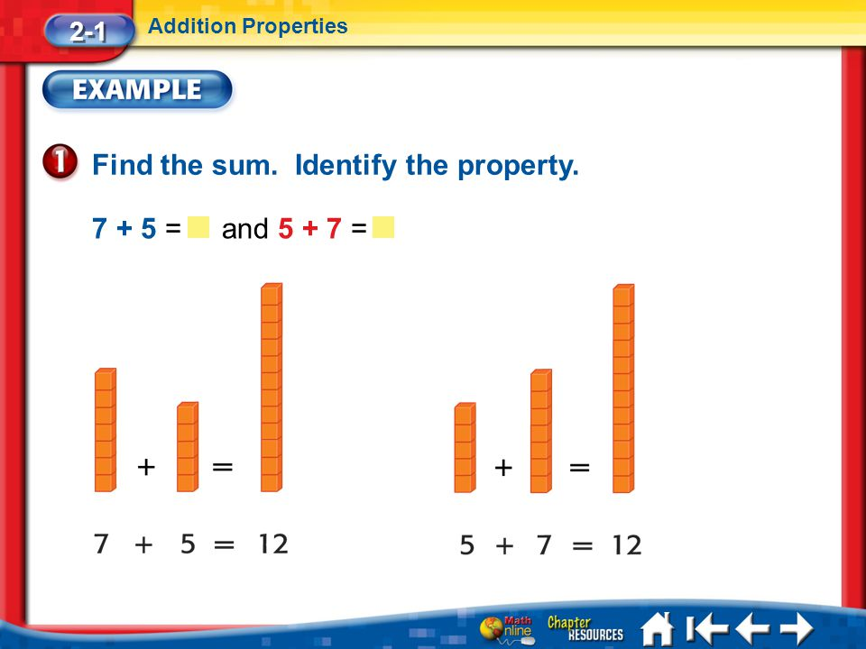 Lesson 1 Ex1 Find the sum. Identify the property. 2-1 Addition Properties 7 + 5 = and 5 + 7 =